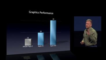 photo-apple-ipad-3-graphics-performance-vs-nvidia-tegra-3_1
