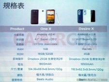 HTC Desire X-3