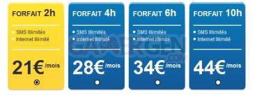 forfait-sms-internet-illimites-la-poste-mobile