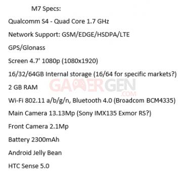 Fuite_caractéristiques_HTC-M7