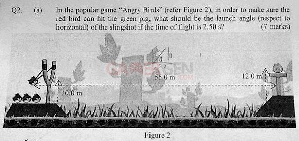 angry birds angrybirdphysics