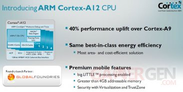arm-cortex-a12-slide