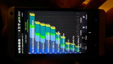 benchmark_htcOne 20130221_202042