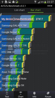 benchmark-samsung-galaxy-s4-s-iv-antutu- (2)