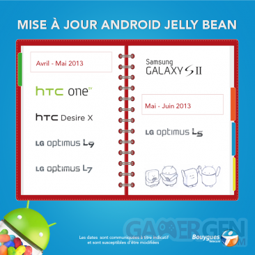 bouygues-telecom-mise-a-jour-jelly-bean-avril-mai-juin-2013
