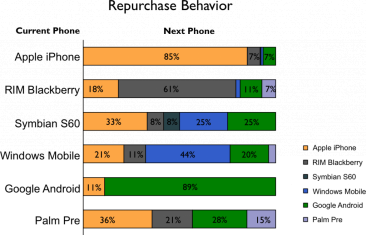 Fig-3-Repurchase-Behavior-1024x657