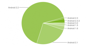 Images-Screenshots-Captures-Android-Charts-Graphique-04052011
