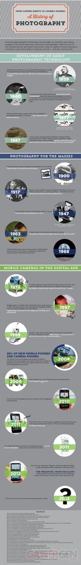 infographie-htc-histoire-photographie.