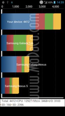 lg-x3-benchmark-quadrant