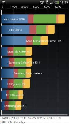Mise-a-jour_HTC-One-X_Jelly-Bean13