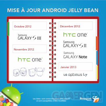 mise-a-jour-MAJ-android-jelly-bean-bouygues-telecom-fin-2012