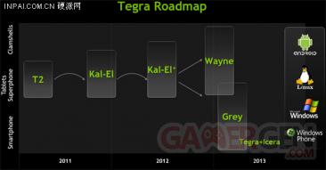 nvidia-tegra-roadmap