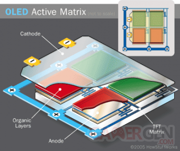 oled-active