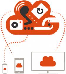 OS-Ubuntu-Phones-sync-diagramme