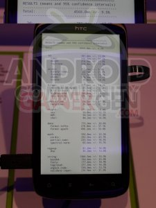 photo-resultat-benchmark-sunspider-htc-sensation