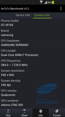 Samsung_Galaxy_S4_Mini_AnTuTu_1