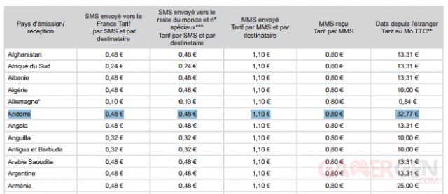 tableau-brochure-tarifaire-sms-mms-mo-etranger-free-mobile-andorre